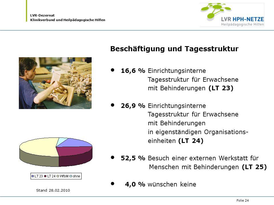 LVR-Dezernat Klinikverbund und Heilpädagogische Hilfen Folie 24 Beschäftigung und Tagesstruktur 16,6 % Einrichtungsinterne Tagesstruktur für Erwachsen
