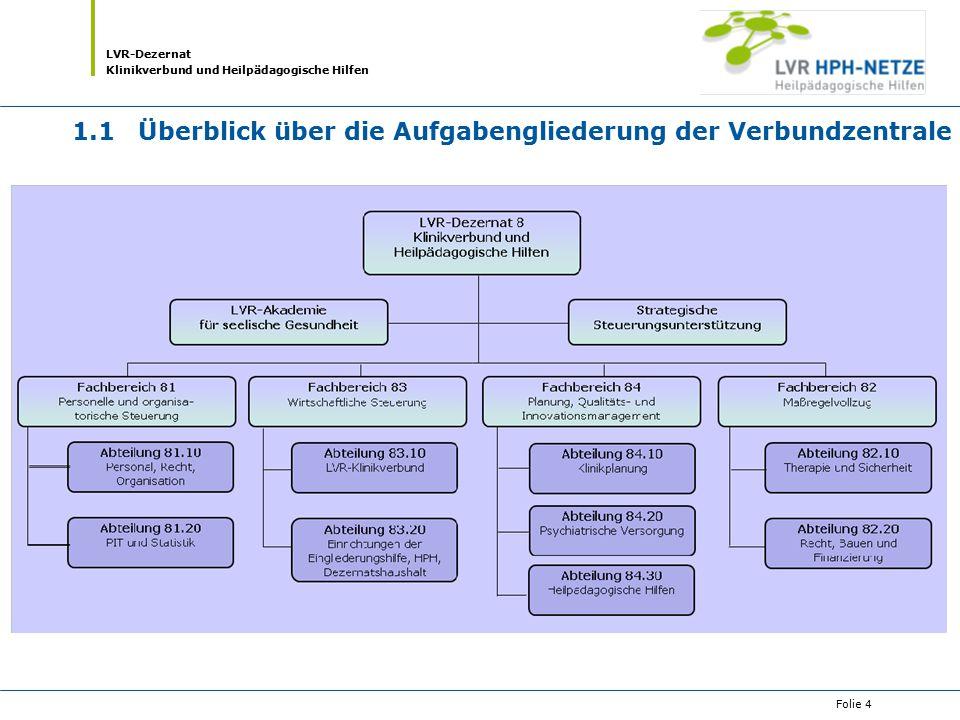 LVR-Dezernat Klinikverbund und Heilpädagogische Hilfen Folie 4 1.1Überblick über die Aufgabengliederung der Verbundzentrale