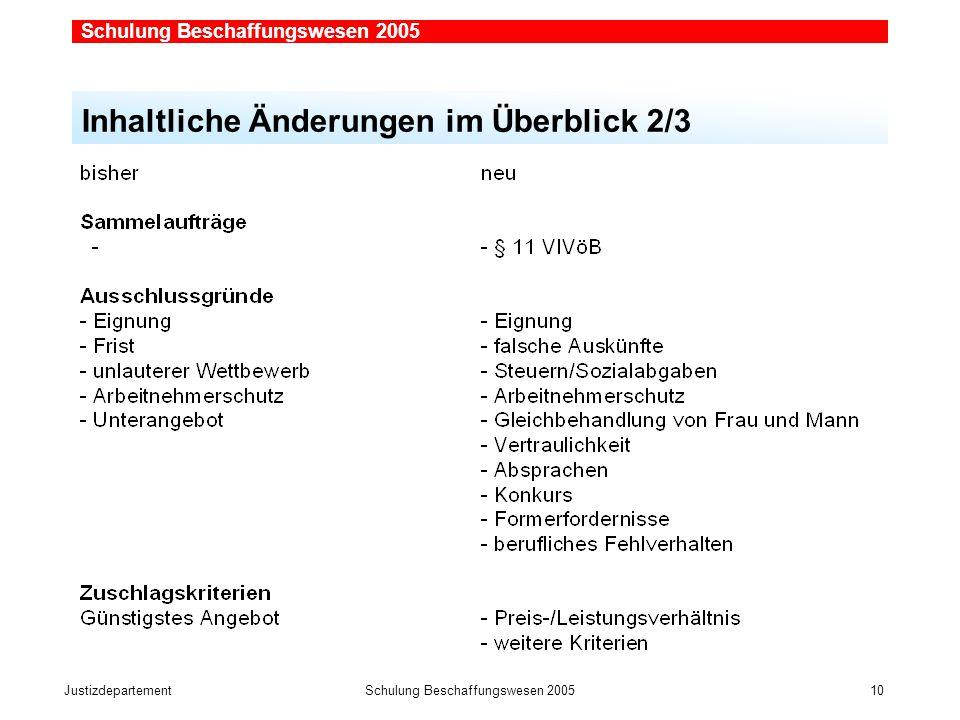 JustizdepartementSchulung Beschaffungswesen 2005 10 Inhaltliche Änderungen im Überblick 2/3