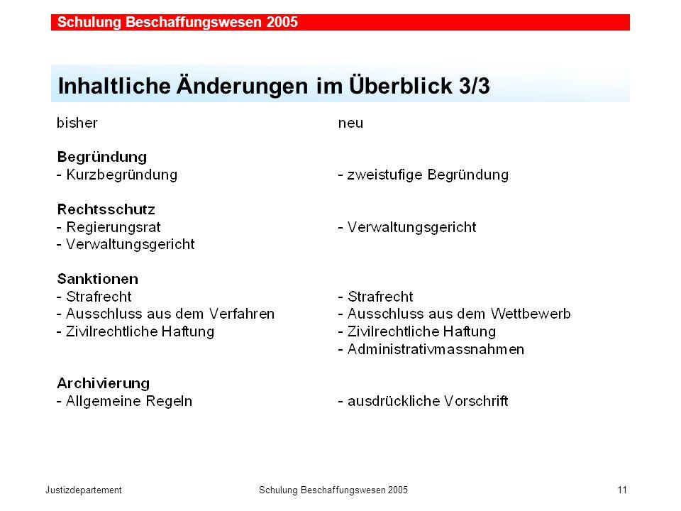 JustizdepartementSchulung Beschaffungswesen 2005 11 Inhaltliche Änderungen im Überblick 3/3