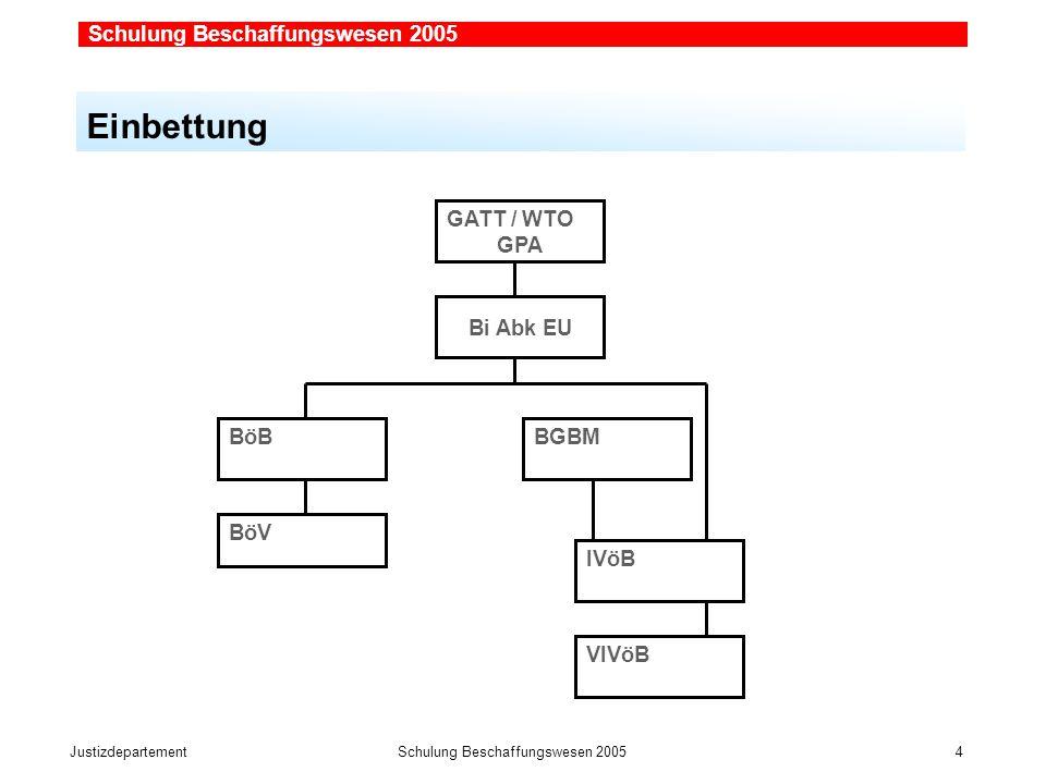 JustizdepartementSchulung Beschaffungswesen 2005 4 Einbettung GATT / WTO GPA VIVöB BöB IVöB Bi Abk EU BöV BGBM