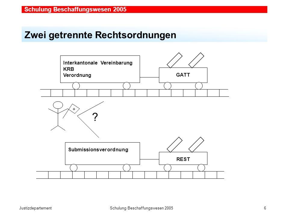 JustizdepartementSchulung Beschaffungswesen 2005 6 Zwei getrennte Rechtsordnungen GATT Interkantonale Vereinbarung KRB Verordnung Submissionsverordnung REST .