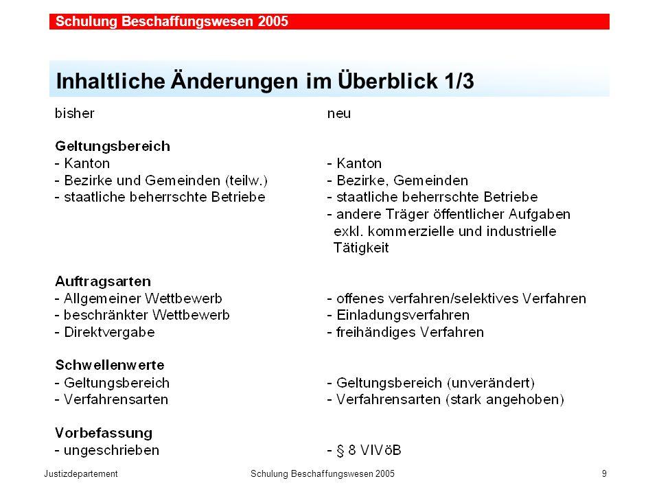 JustizdepartementSchulung Beschaffungswesen 2005 9 Inhaltliche Änderungen im Überblick 1/3