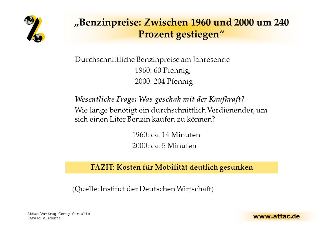"""www.attac.de Attac-Vortrag Genug für alle Harald Klimenta """"Benzinpreise: Zwischen 1960 und 2000 um 240 Prozent gestiegen Durchschnittliche Benzinpreise am Jahresende 1960: 60 Pfennig, 2000: 204 Pfennig Wesentliche Frage: Was geschah mit der Kaufkraft."""