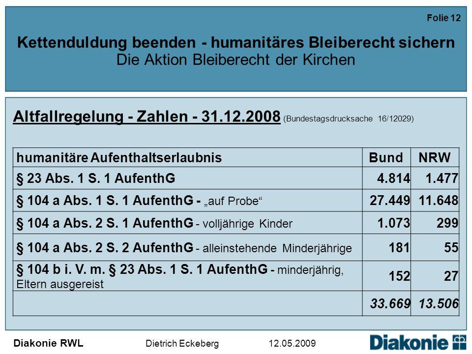 Diakonie RWL Dietrich Eckeberg 12.05.2009 Folie 12 Kettenduldung beenden - humanitäres Bleiberecht sichern Die Aktion Bleiberecht der Kirchen Altfallregelung - Zahlen - 31.12.2008 (Bundestagsdrucksache 16/12029) humanitäre AufenthaltserlaubnisBundNRW § 23 Abs.