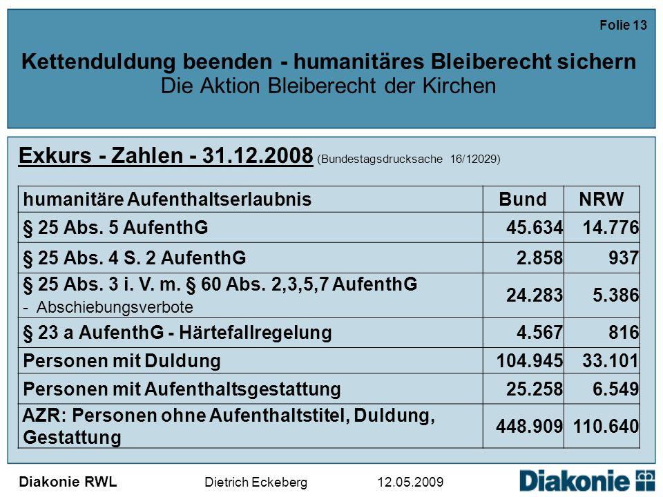 Diakonie RWL Dietrich Eckeberg 12.05.2009 Folie 13 Kettenduldung beenden - humanitäres Bleiberecht sichern Die Aktion Bleiberecht der Kirchen Exkurs - Zahlen - 31.12.2008 (Bundestagsdrucksache 16/12029) humanitäre AufenthaltserlaubnisBundNRW § 25 Abs.