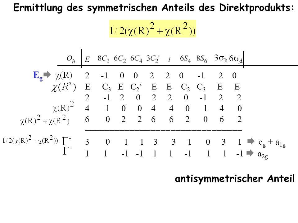 3h3h 6d6d d p 2 -1 0 0 2 2 0 -1 2 0 E C 3 E C 2 ' E E C 2 C 3 E E 2 -1 2 0 2 2 0 -1 2 2 4 1 0 0 4 4 0 1 4 0 6 0 2 2 6 6 2 0 6 2 =============================== 3 0 1 1 3 3 1 0 3 1  e g + a 1g 1 1 -1 -1 1 1 -1 1 1 -1  a 2g EgEg antisymmetrischer Anteil Ermittlung des symmetrischen Anteils des Direktprodukts: