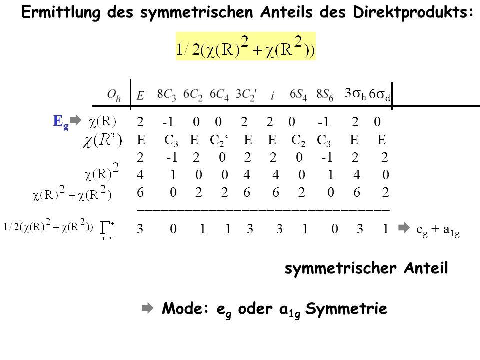 3h3h 6d6d d p 2 -1 0 0 2 2 0 -1 2 0 E C 3 E C 2 ' E E C 2 C 3 E E 2 -1 2 0 2 2 0 -1 2 2 4 1 0 0 4 4 0 1 4 0 6 0 2 2 6 6 2 0 6 2 =============================== 3 0 1 1 3 3 1 0 3 1  e g + a 1g 1 1 -1 -1 1 1 -1 1 1 -1  a 2g EgEg Ermittlung des symmetrischen Anteils des Direktprodukts: symmetrischer Anteil  Mode: e g oder a 1g Symmetrie