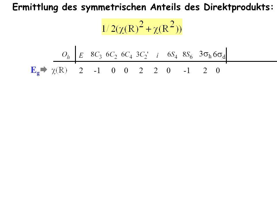 3h3h 6d6d d p 2 -1 0 0 2 2 0 -1 2 0 E C 3 E C 2 ' E E C 2 C 3 E E 2 -1 2 0 2 2 0 -1 2 2 4 1 0 0 4 4 0 1 4 0 6 0 2 2 6 6 2 0 6 2 =============================== 3 0 1 1 3 3 1 0 3 1  e g + a 1g 1 1 -1 -1 1 1 -1 1 1 -1  a 2g EgEg Ermittlung des symmetrischen Anteils des Direktprodukts: