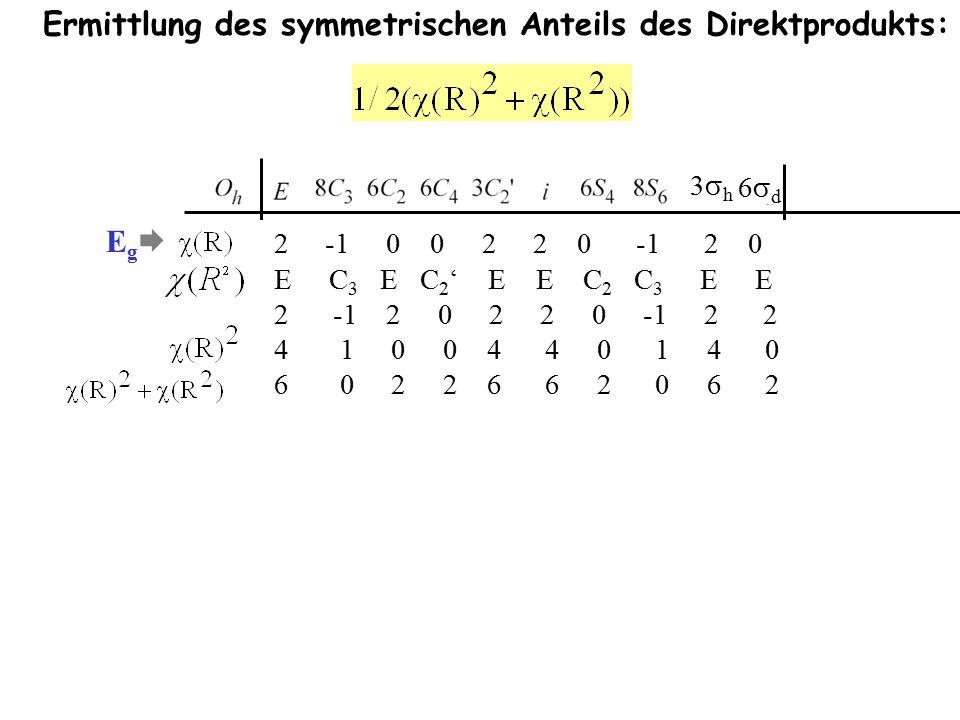3h3h 6d6d d p 2 -1 0 0 2 2 0 -1 2 0 E C 3 E C 2 ' E E C 2 C 3 E E 2 -1 2 0 2 2 0 -1 2 2 4 1 0 0 4 4 0 1 4 0 6 0 2 2 6 6 2 0 6 2 =============================== 3 0 1 1 3 3 1 0 3 1  e g + a 1g 1 1 -1 -1 1 1 -1 1 1 -1  a 2g EgEg symmetrischer Anteil Ermittlung des symmetrischen Anteils des Direktprodukts: