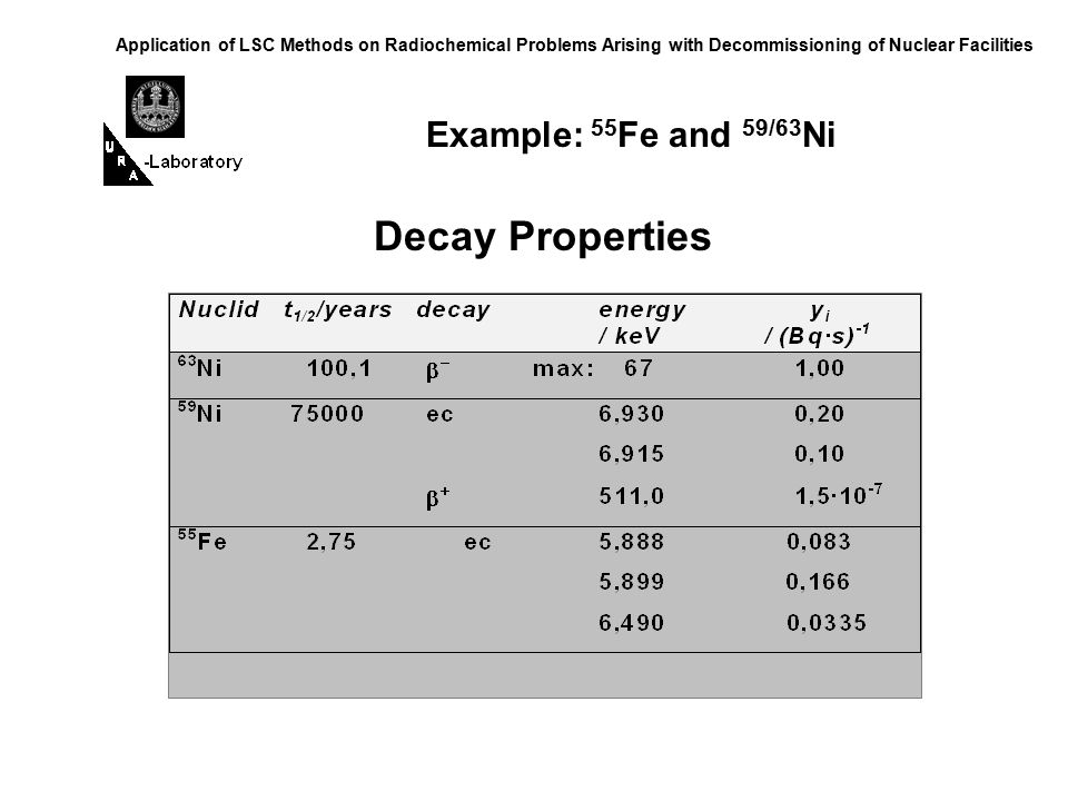 Application of LSC Methods on Radiochemical Problems Arising with Decommissioning of Nuclear Facilities Example: 55 Fe and 59/63 Ni Decay Properties