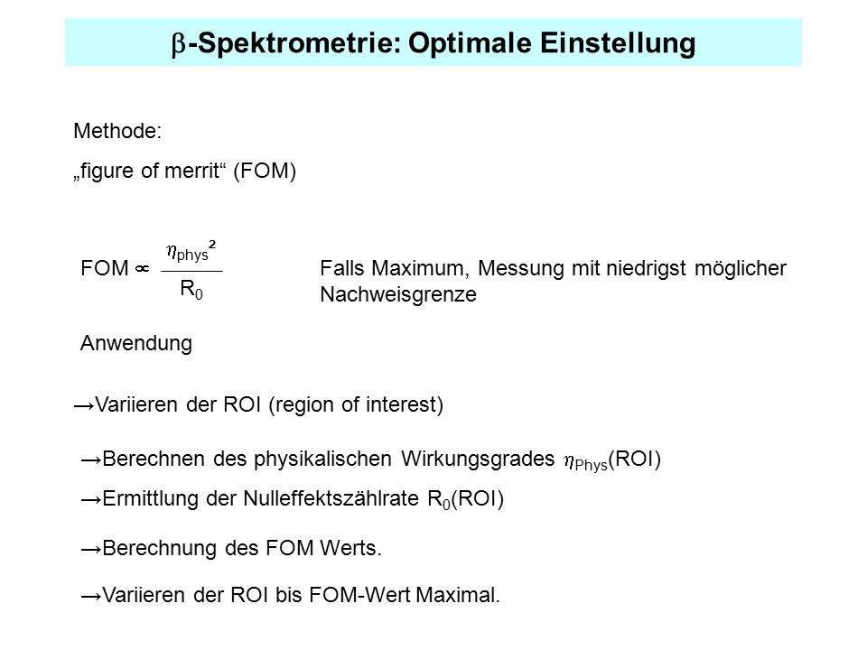 " -Spektrometrie: Optimale Einstellung Methode: ""figure of merrit"" (FOM) FOM   phys ² R 0 →Variieren der ROI (region of interest) Anwendung →Berechn"