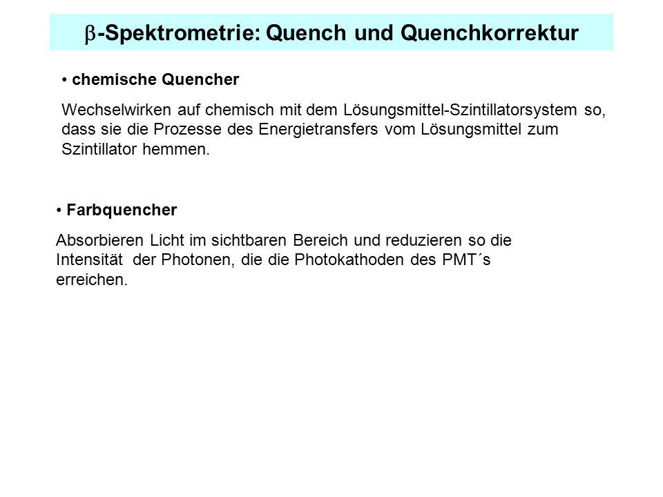  -Spektrometrie: Quench und Quenchkorrektur chemische Quencher Wechselwirken auf chemisch mit dem Lösungsmittel-Szintillatorsystem so, dass sie die P