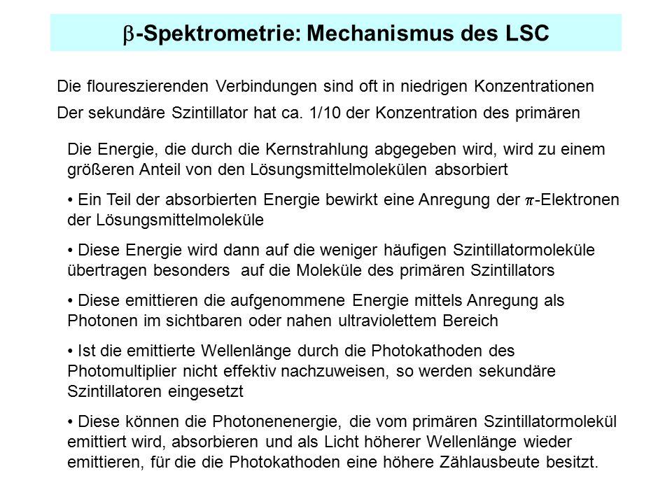  -Spektrometrie: Mechanismus des LSC Die floureszierenden Verbindungen sind oft in niedrigen Konzentrationen Der sekundäre Szintillator hat ca. 1/10