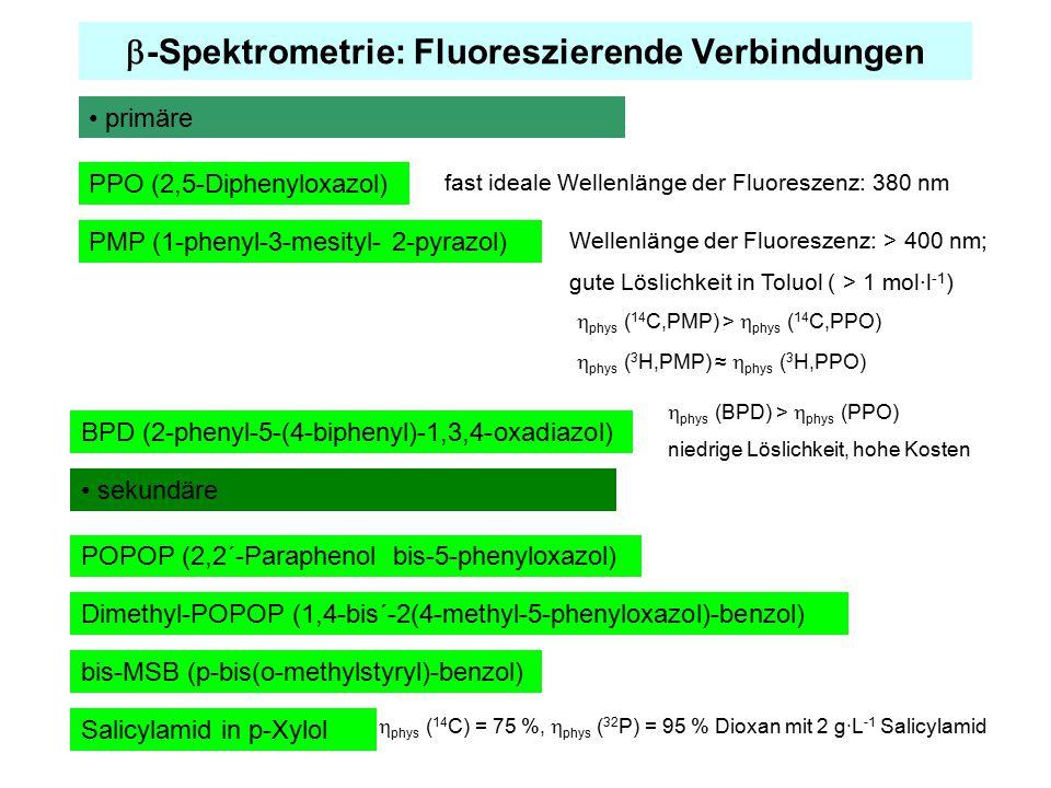 -Spektrometrie: Fluoreszierende Verbindungen primäre PPO (2,5-Diphenyloxazol) fast ideale Wellenlänge der Fluoreszenz: 380 nm PMP (1-phenyl-3-mesityl- 2-pyrazol) Wellenlänge der Fluoreszenz: > 400 nm; gute Löslichkeit in Toluol ( > 1 mol·l -1 )  phys ( 14 C,PMP) >  phys ( 14 C,PPO)  phys ( 3 H,PMP) ≈  phys ( 3 H,PPO) BPD (2-phenyl-5-(4-biphenyl)-1,3,4-oxadiazol)  phys (BPD) >  phys (PPO) niedrige Löslichkeit, hohe Kosten sekundäre POPOP (2,2´-Paraphenol bis-5-phenyloxazol) Dimethyl-POPOP (1,4-bis´-2(4-methyl-5-phenyloxazol)-benzol) bis-MSB (p-bis(o-methylstyryl)-benzol) Salicylamid in p-Xylol  phys ( 14 C) = 75 %,  phys ( 32 P) = 95 % Dioxan mit 2 g·L -1 Salicylamid