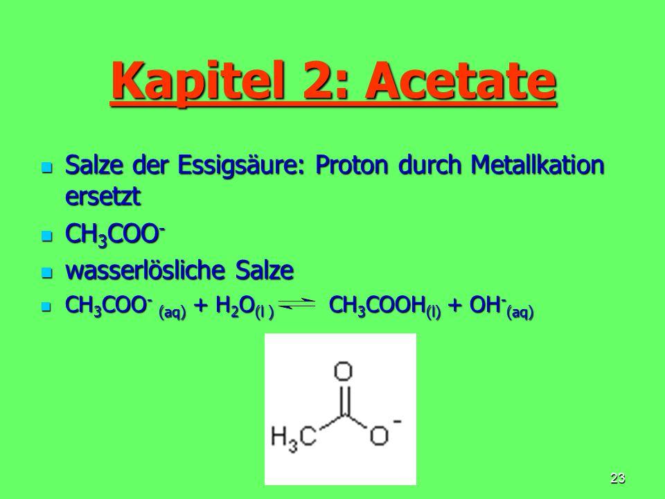 23 Kapitel 2: Acetate Salze der Essigsäure: Proton durch Metallkation ersetzt Salze der Essigsäure: Proton durch Metallkation ersetzt CH 3 COO - CH 3 COO - wasserlösliche Salze wasserlösliche Salze CH 3 COO - (aq) + H 2 O (l ) CH 3 COOH (l) + OH - (aq) CH 3 COO - (aq) + H 2 O (l ) CH 3 COOH (l) + OH - (aq)