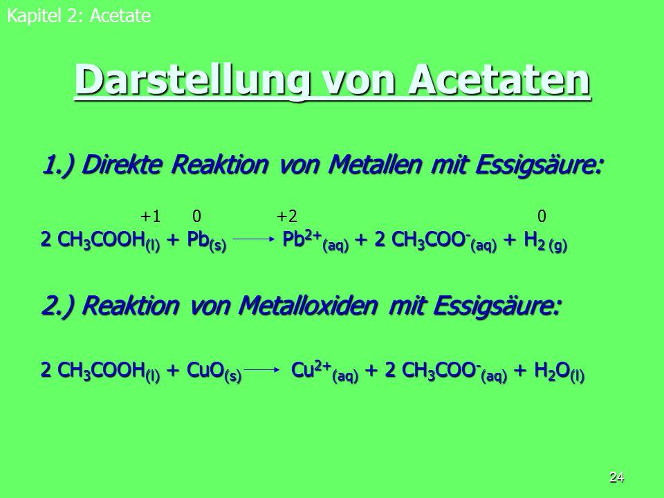 25 Darstellung von Acetaten 3.) Neutralisationsreaktion zwischen Essigsäure und einer Lauge: CH 3 COOH (l) + NaOH (aq) Na + (aq) + CH 3 COO - (aq) + H 2 O (l) 4.) Reaktion der Essigsäure mit Carbonaten: 2 CH 3 COOH (l) + CaCO 3 (s) Ca 2+ (aq) + CH 3 COO - (aq) +CO 2(g) + H 2 O (l) Kapitel 2: Acetate