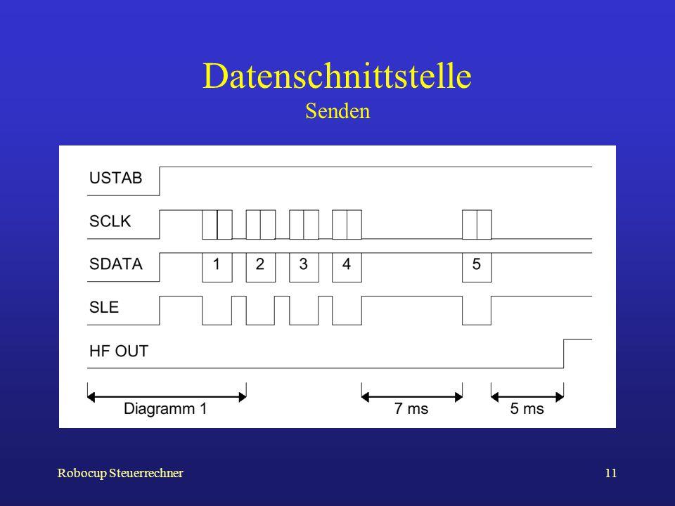 Robocup Steuerrechner11 Datenschnittstelle Senden
