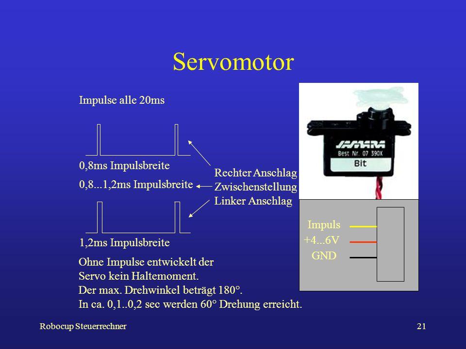 Robocup Steuerrechner21 Servomotor Impuls +4...6V GND Rechter Anschlag Zwischenstellung Linker Anschlag Impulse alle 20ms 0,8ms Impulsbreite 1,2ms Imp