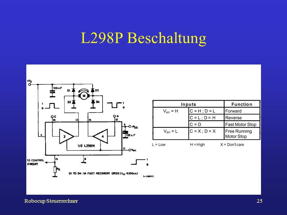 Robocup Steuerrechner25 L298P Beschaltung