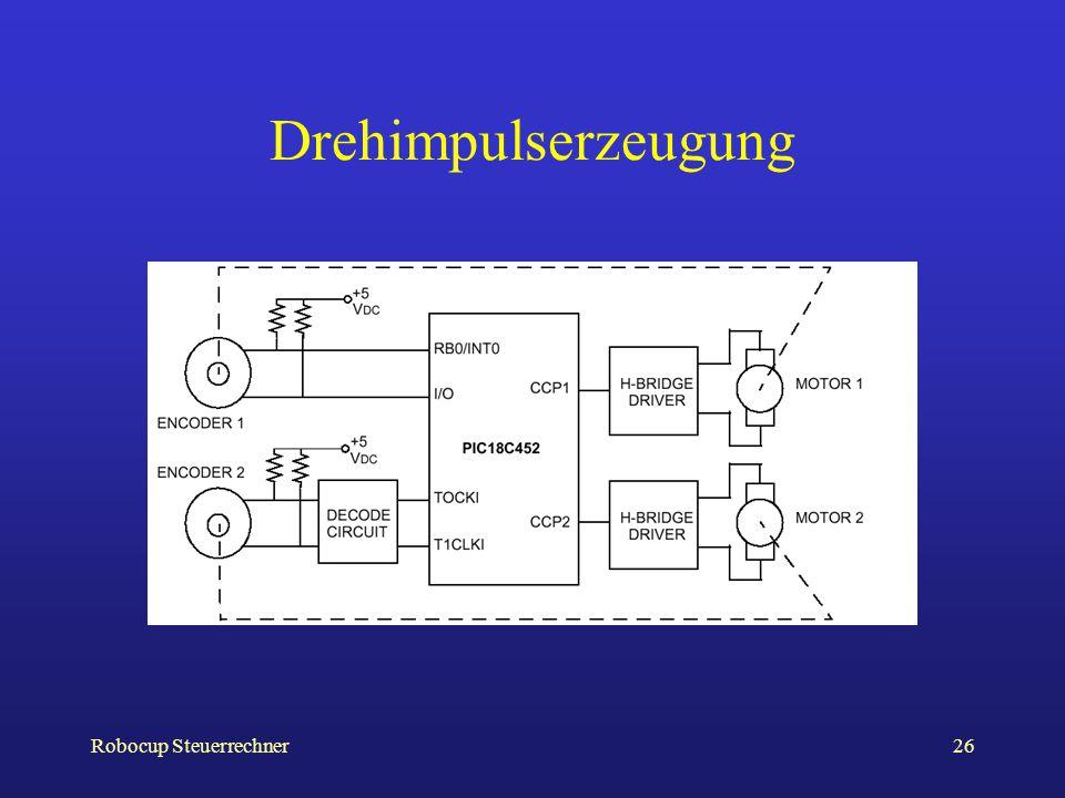 Robocup Steuerrechner26 Drehimpulserzeugung