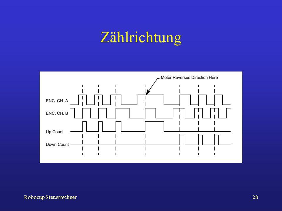 Robocup Steuerrechner28 Zählrichtung