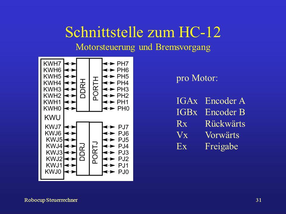 Robocup Steuerrechner31 Schnittstelle zum HC-12 Motorsteuerung und Bremsvorgang pro Motor: IGAxEncoder A IGBxEncoder B RxRückwärts VxVorwärts ExFreiga
