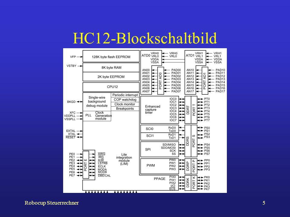 Robocup Steuerrechner5 HC12-Blockschaltbild