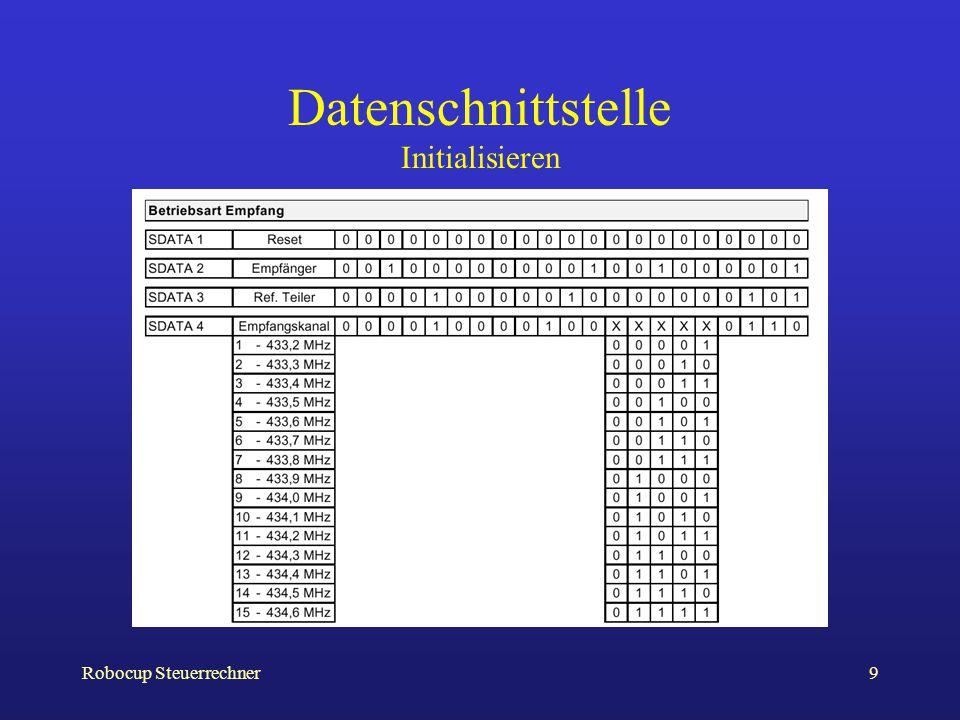 Robocup Steuerrechner9 Datenschnittstelle Initialisieren