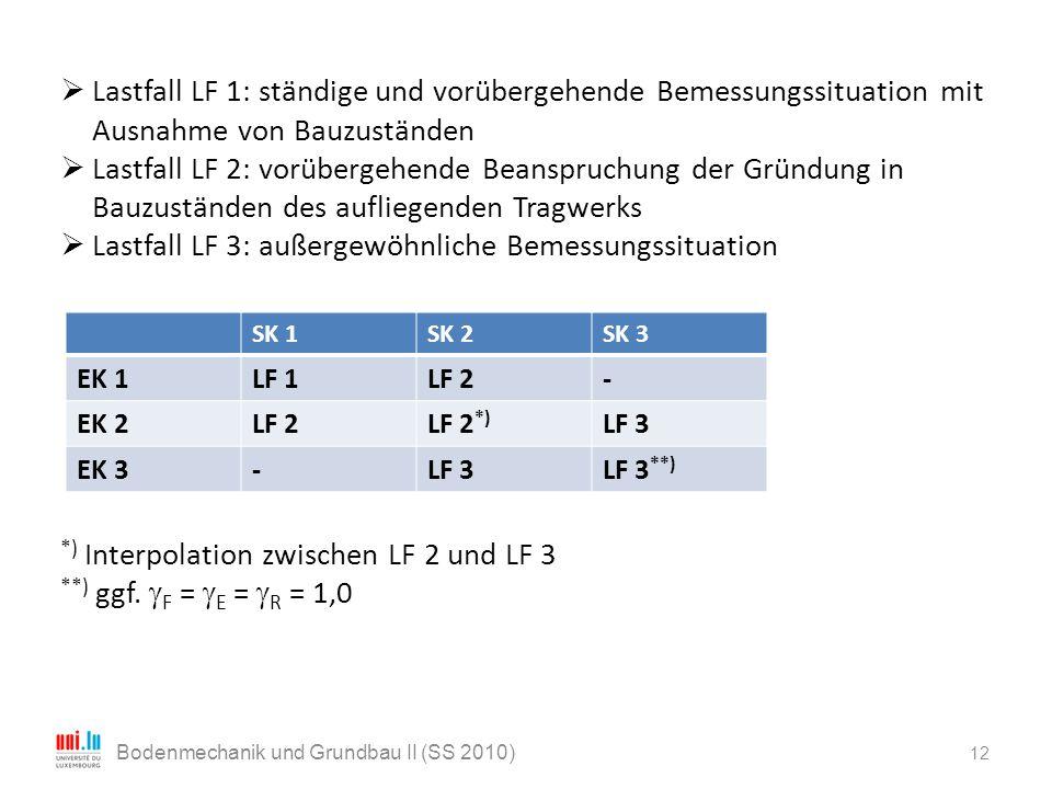 12 Bodenmechanik und Grundbau II (SS 2010)  Lastfall LF 1: ständige und vorübergehende Bemessungssituation mit Ausnahme von Bauzuständen  Lastfall L