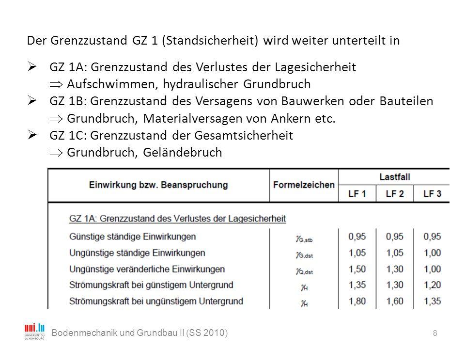 8 Bodenmechanik und Grundbau II (SS 2010) Der Grenzzustand GZ 1 (Standsicherheit) wird weiter unterteilt in  GZ 1A: Grenzzustand des Verlustes der La