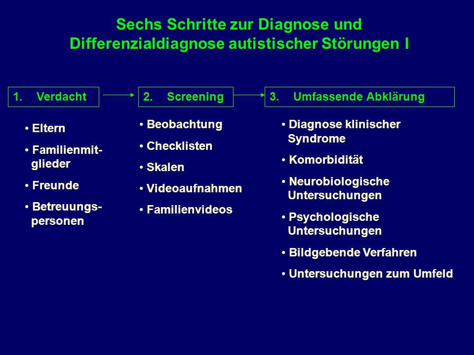Sechs Schritte zur Diagnose und Differenzialdiagnose autistischer Störungen I 1.Verdacht2.Screening3.Umfassende Abklärung Eltern Familienmit- glieder