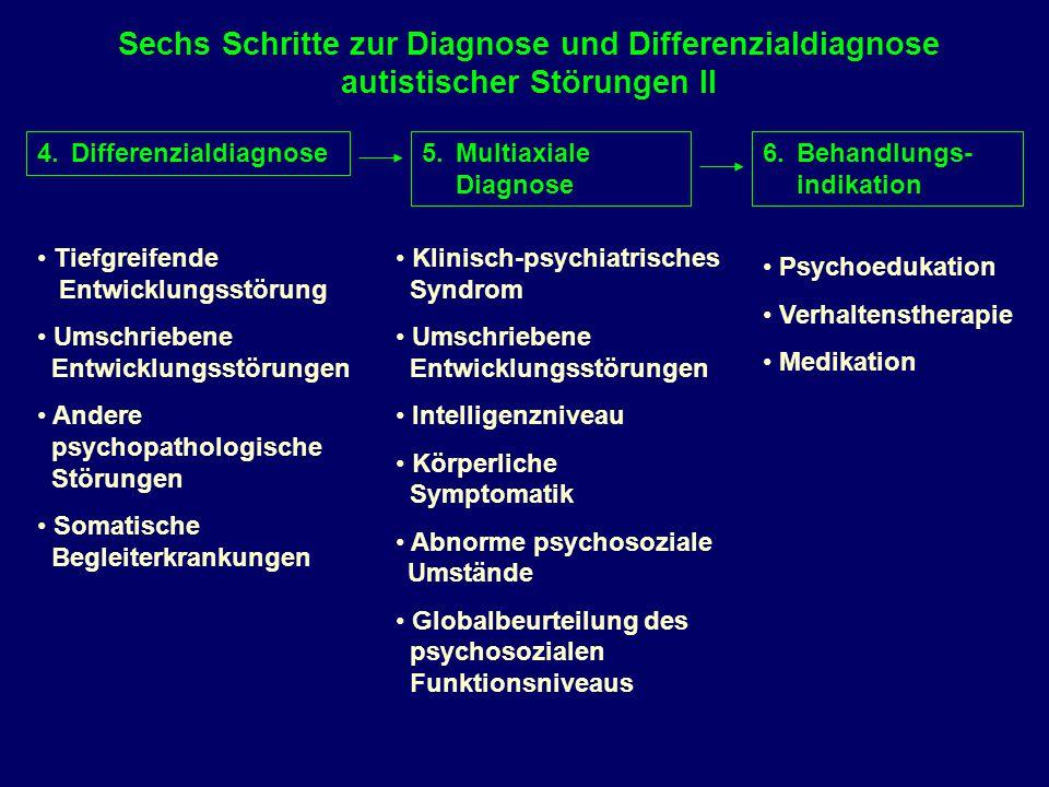 Sechs Schritte zur Diagnose und Differenzialdiagnose autistischer Störungen II 4.Differenzialdiagnose5.Multiaxiale Diagnose 6.Behandlungs- indikation