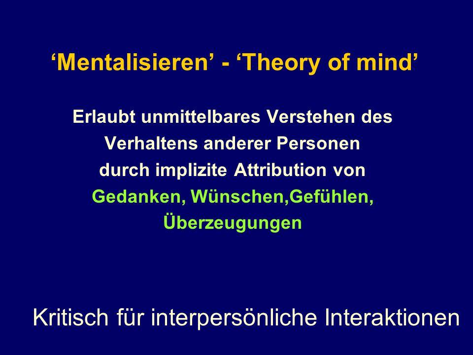 'Mentalisieren' - 'Theory of mind' Erlaubt unmittelbares Verstehen des Verhaltens anderer Personen durch implizite Attribution von Gedanken, Wünschen,