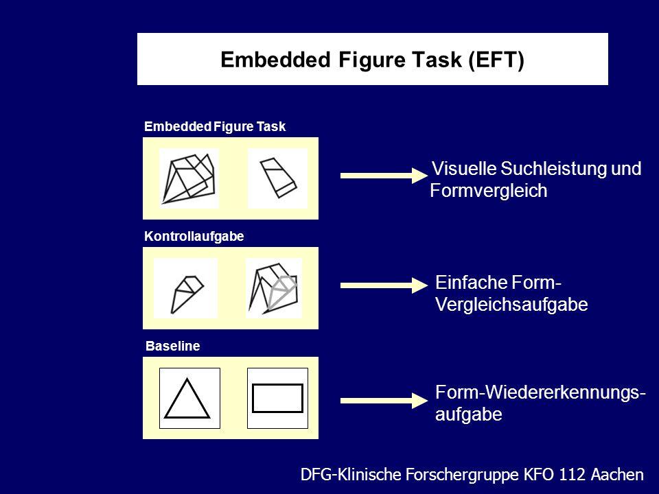 Embedded Figure Task (EFT) Embedded Figure Task Kontrollaufgabe Baseline Einfache Form- Vergleichsaufgabe Form-Wiedererkennungs- aufgabe Visuelle Such