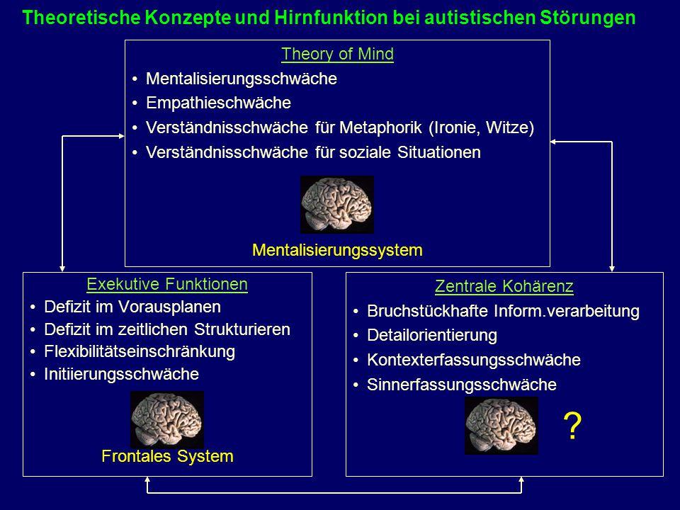Theoretische Konzepte und Hirnfunktion bei autistischen Störungen Exekutive Funktionen Defizit im Vorausplanen Defizit im zeitlichen Strukturieren Fle