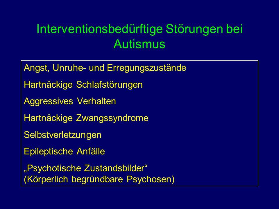 Interventionsbedürftige Störungen bei Autismus Angst, Unruhe- und Erregungszustände Hartnäckige Schlafstörungen Aggressives Verhalten Hartnäckige Zwan