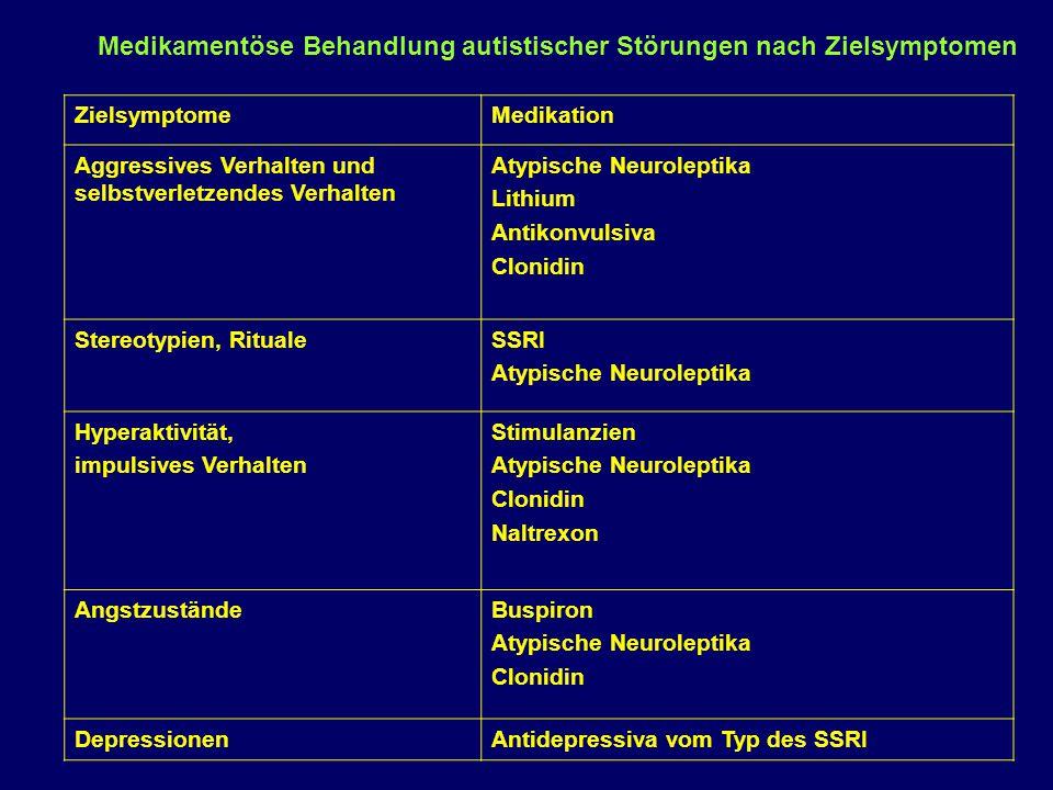 Medikamentöse Behandlung autistischer Störungen nach Zielsymptomen ZielsymptomeMedikation Aggressives Verhalten und selbstverletzendes Verhalten Atypi