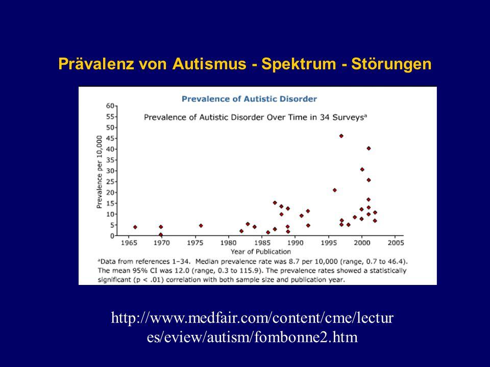 Prävalenz von Autismus - Spektrum - Störungen http://www.medfair.com/content/cme/lectur es/eview/autism/fombonne2.htm