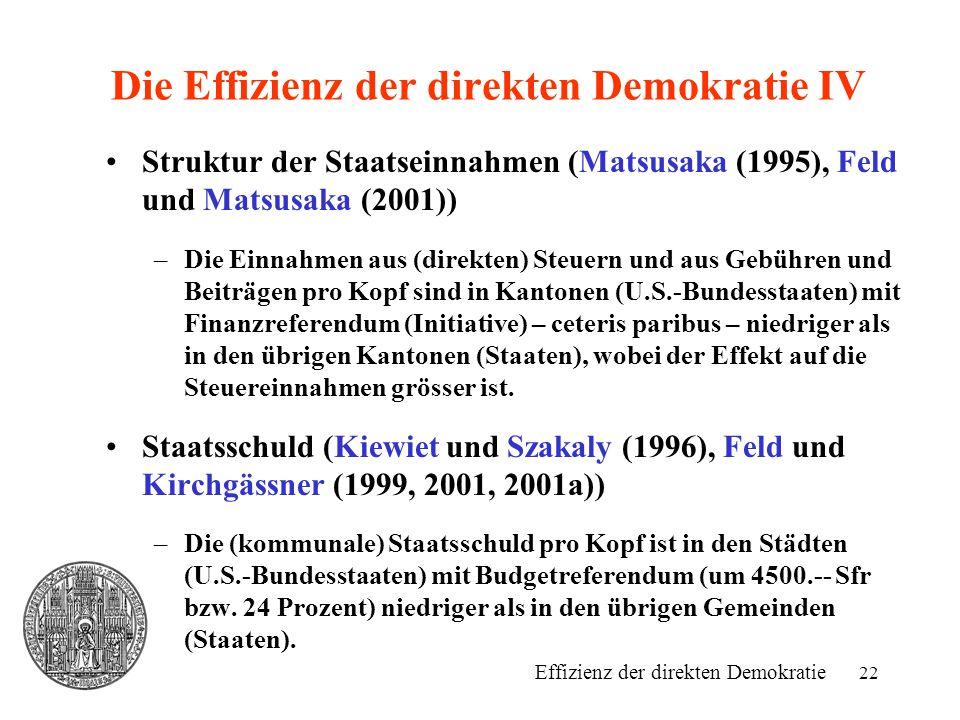 22 Die Effizienz der direkten Demokratie IV Struktur der Staatseinnahmen (Matsusaka (1995), Feld und Matsusaka (2001)) –Die Einnahmen aus (direkten) Steuern und aus Gebühren und Beiträgen pro Kopf sind in Kantonen (U.S.-Bundesstaaten) mit Finanzreferendum (Initiative) – ceteris paribus – niedriger als in den übrigen Kantonen (Staaten), wobei der Effekt auf die Steuereinnahmen grösser ist.