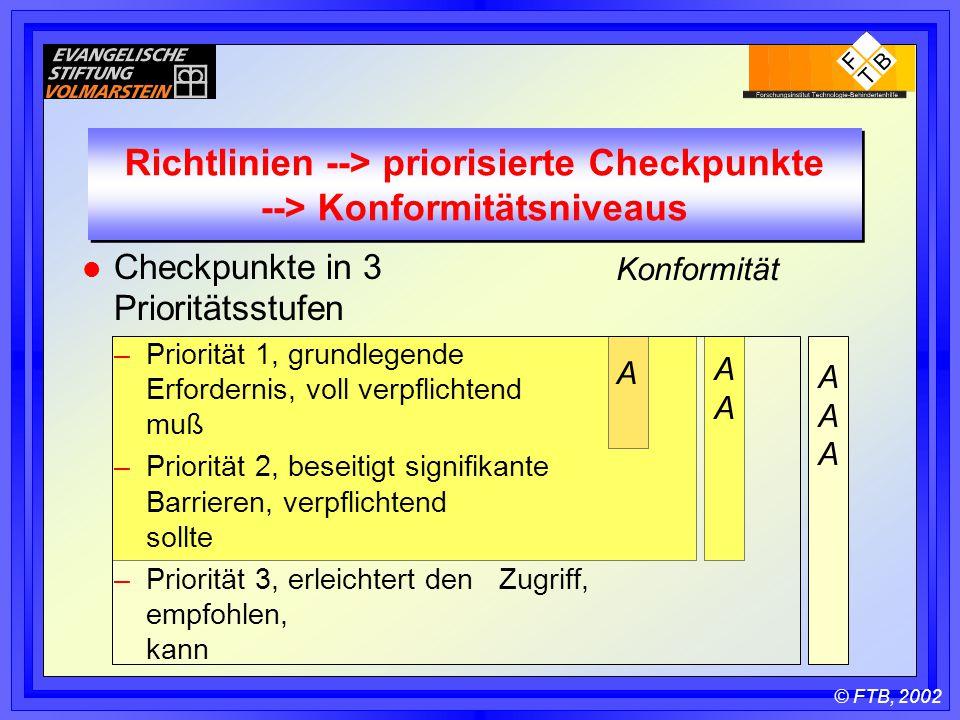 © FTB, 2002 Richtlinien --> priorisierte Checkpunkte --> Konformitätsniveaus Konformität l Checkpunkte in 3 Prioritätsstufen –Priorität 1, grundlegende Erfordernis, voll verpflichtend muß –Priorität 2, beseitigt signifikante Barrieren, verpflichtend sollte –Priorität 3, erleichtert den Zugriff, empfohlen, kann A AAAA AAAAAAA