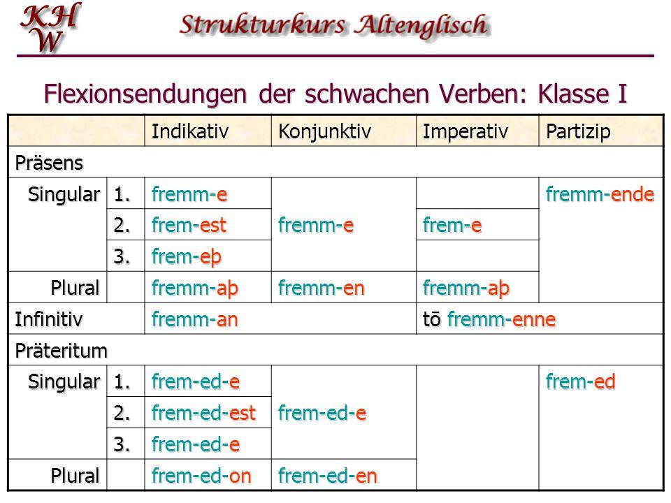 Flexionsendungen der schwachen Verben: Klasse I IndikativKonjunktivImperativPartizip Präsens Singular1. fremm-e fremm-ende 2. frem-est fremm-e frem-e