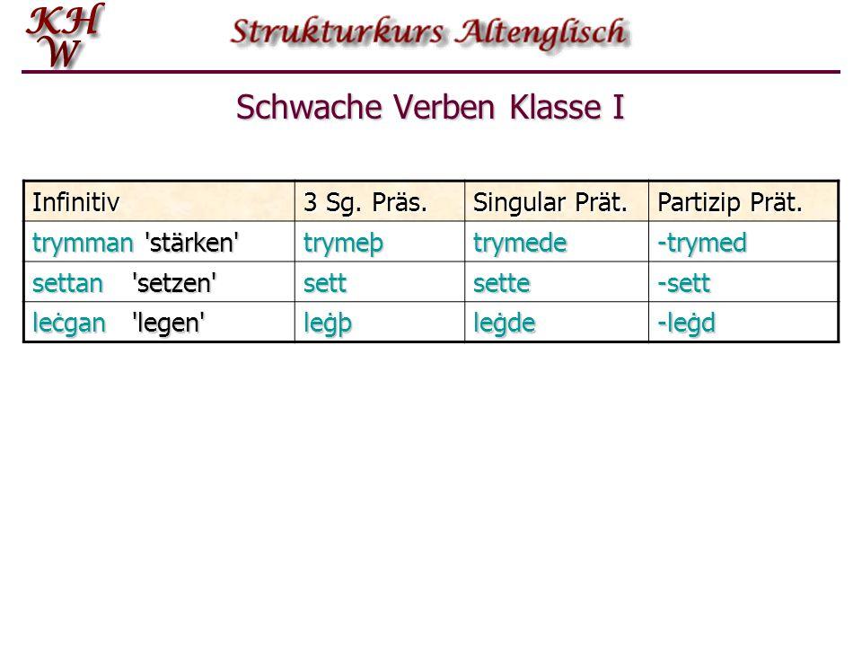 Schwache Verben Klasse I Infinitiv 3 Sg. Präs. Singular Prät. Partizip Prät. trymman 'stärken' trymeþtrymede-trymed settan 'setzen' settsette-sett leċ
