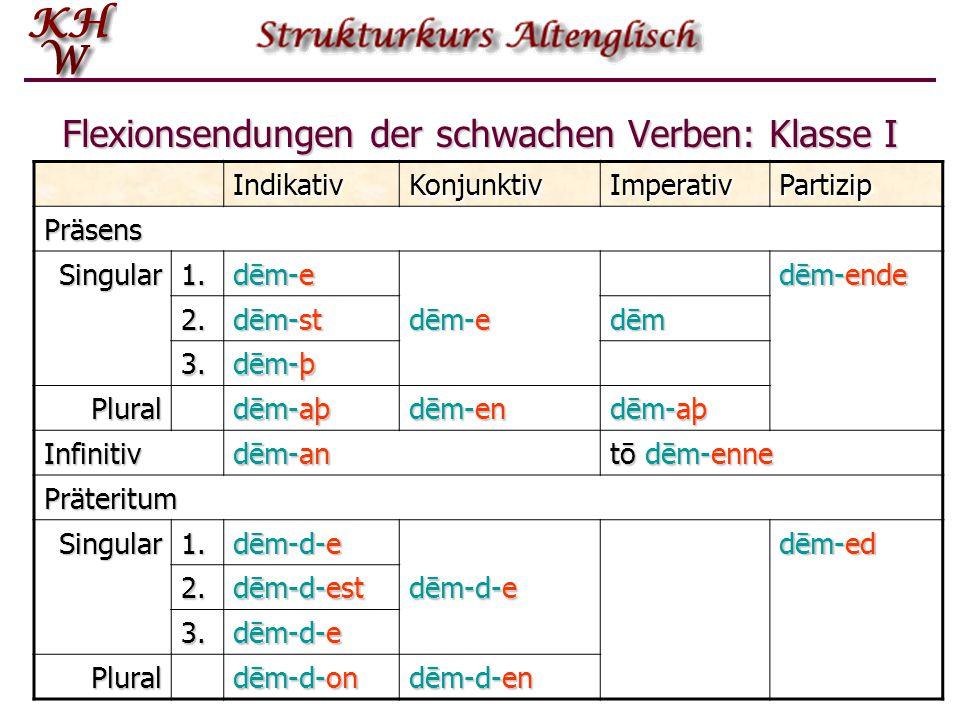 Flexionsendungen der schwachen Verben: Klasse I IndikativKonjunktivImperativPartizip Präsens Singular1. dēm-e dēm-ende 2. dēm-st dēm-e dēm 3. dēm-þ Pl