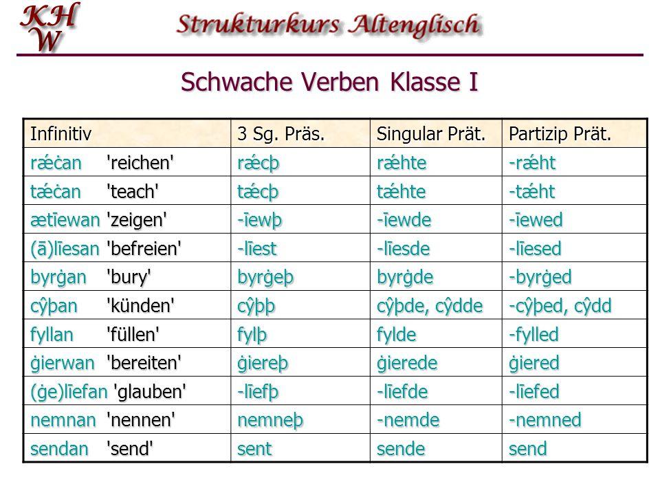 Schwache Verben Klasse I Infinitiv 3 Sg. Präs. Singular Prät. Partizip Prät. rǽċan 'reichen' rǽcþrǽhte-rǽht tǽċan 'teach' tǽcþtǽhte-tǽht ætīewan 'zeig