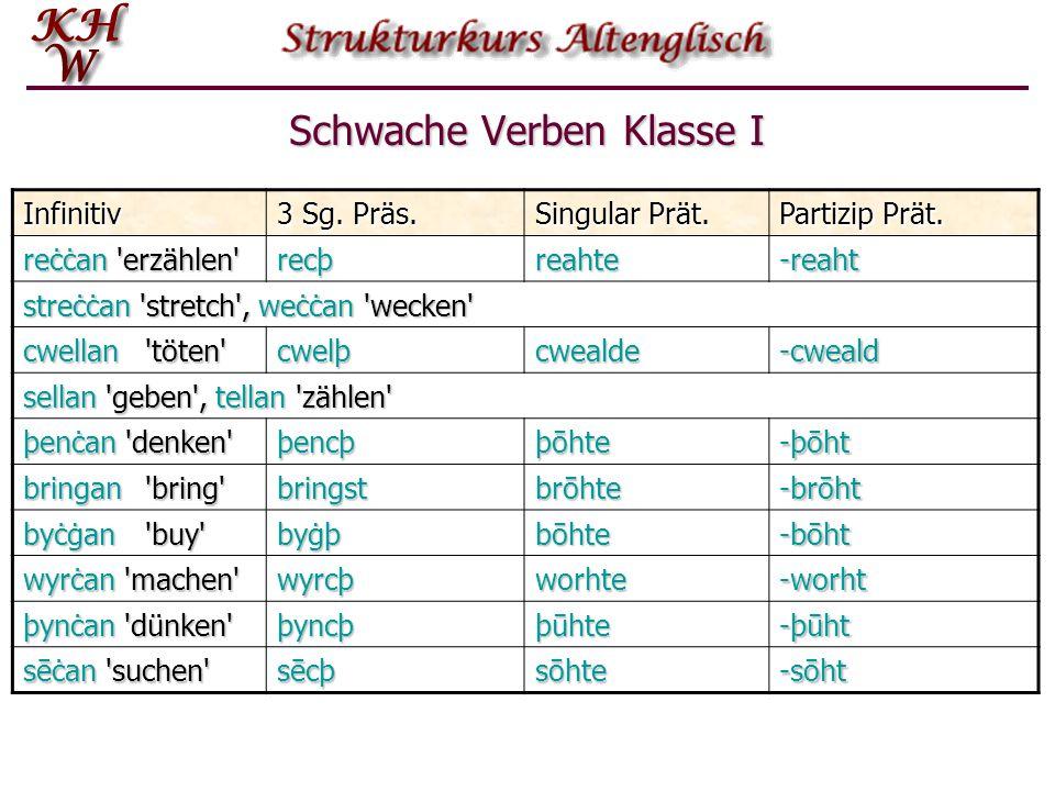 Schwache Verben Klasse I Infinitiv 3 Sg. Präs. Singular Prät. Partizip Prät. reċċan 'erzählen' recþreahte-reaht streċċan 'stretch', weċċan 'wecken' cw