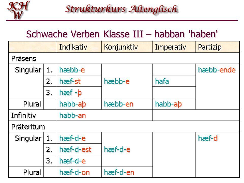 Schwache Verben Klasse III – habban 'haben' IndikativKonjunktivImperativPartizip Präsens Singular1. hæbb-e hæbb-ende 2. hæf-st hæbb-e hafa 3. hæf -þ P