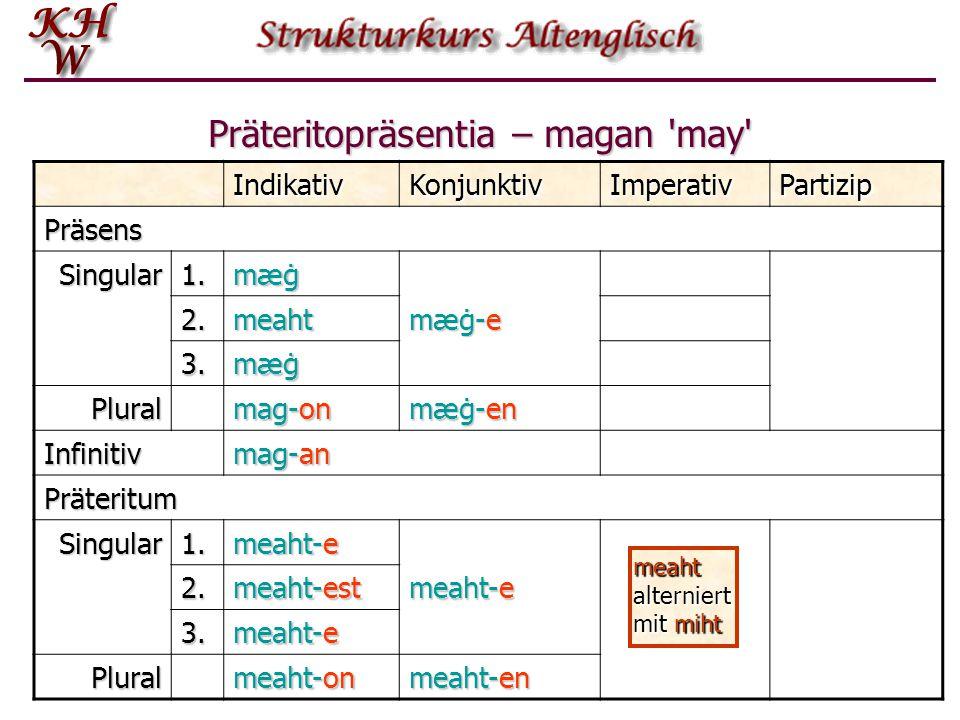 Präteritopräsentia – magan 'may' IndikativKonjunktivImperativPartizip Präsens Singular1. mæġ 2.meaht mæġ-e 3. mæġ Plural mag-on mæġ-en Infinitiv mag-a