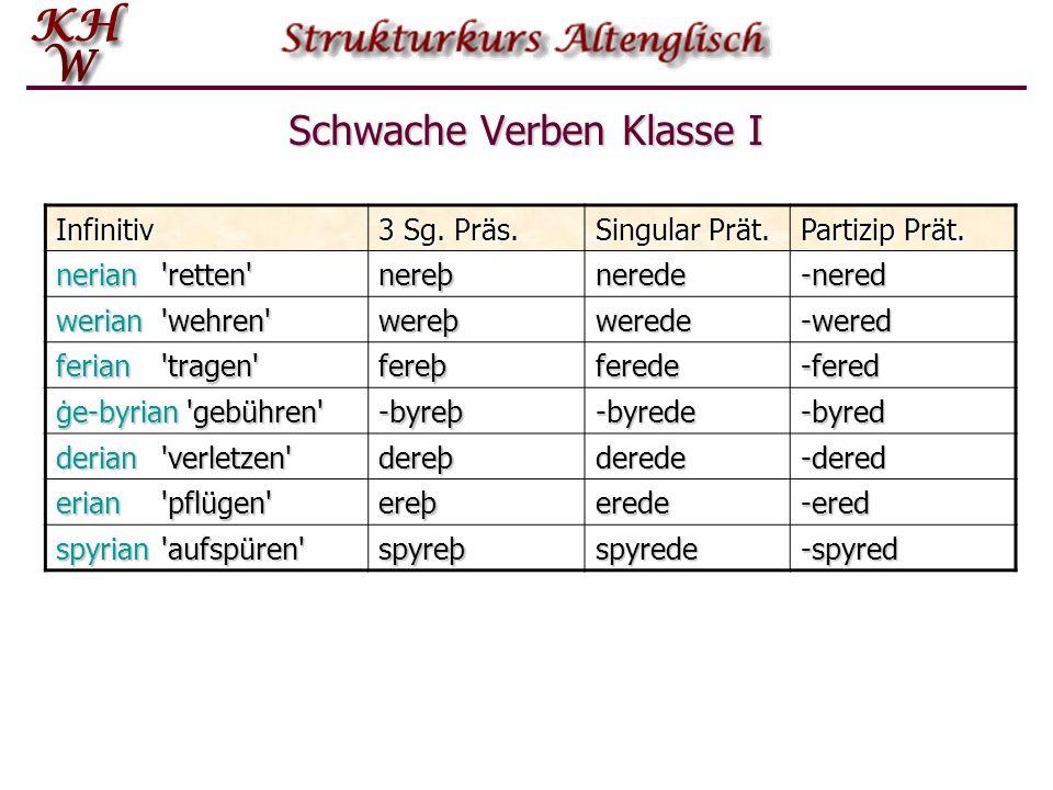 Schwache Verben Klasse I Infinitiv 3 Sg. Präs. Singular Prät. Partizip Prät. nerian 'retten' nereþnerede-nered werian 'wehren' wereþwerede-wered feria