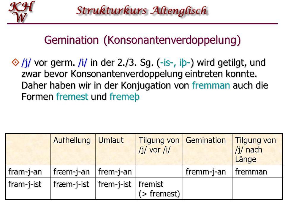 Gemination (Konsonantenverdoppelung) AufhellungUmlaut Tilgung von /j/ vor /i/ Gemination Tilgung von /j/ nach Länge fram-j-anfræm-j-anfrem-j-anfremm-j